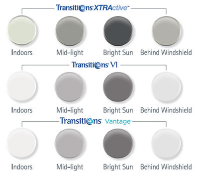 Transitions Photochromic Eyeglass Lenses
