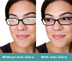 Anti Glare AR Lens Coatings
