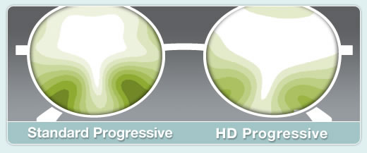 Digital progressive eyeglass lens